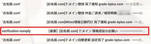 お名前.comから届いたメール